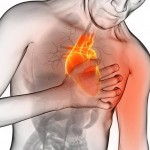 Heart Attack Warning Signs to Look out for